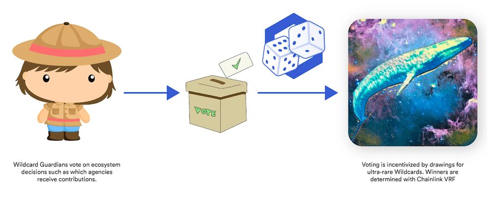 vote-to-hatch